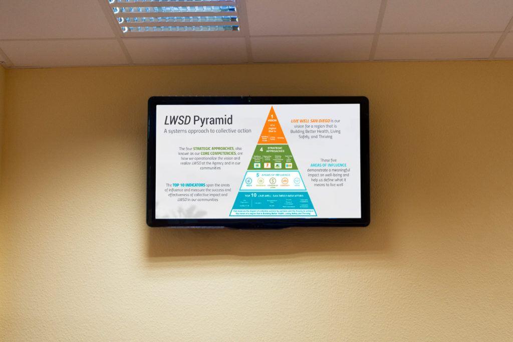 county of san diego lwsd pyramid digital signage